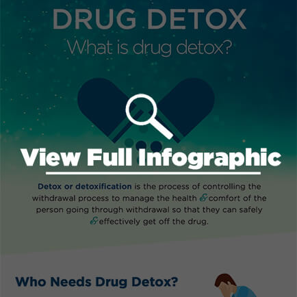 orange county detox infographic