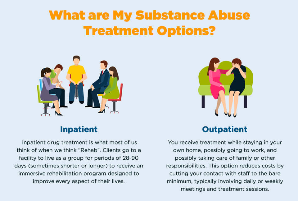substance abuse treatment options inpatient outpatient
