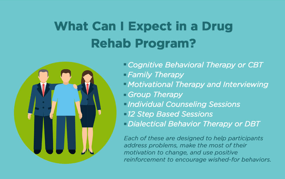 what can I expect in orange county drug rehab